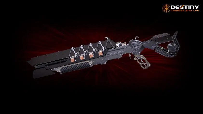 Ikelos SG V1.0.1 Destiny 2 Meta Weapons